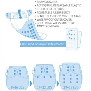 BumGenius Other - BumGenius Pocket One-Size Diaper in Blue Dots